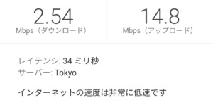 楽天モバイル スーパーホーダイ17:00の高速測定結果