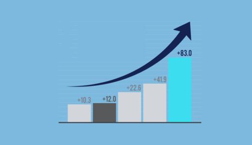 PowerPointの棒グラフに動きをつけて表示させる方法